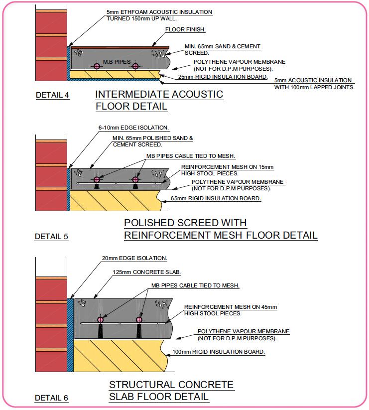 Underfloor Heating Design